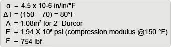 Thrust formula example