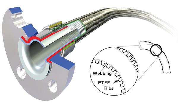 hdpe pipe laying procedure pdf